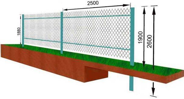 Рабица забор своими руками