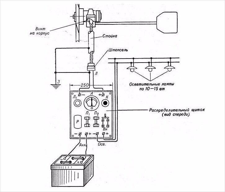 Ветрового электрогенератор своими руками 15